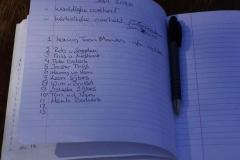 Schieten-deelnemers-op-schrift-1